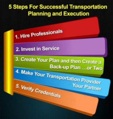 5 Steps for Successful Transportation Planning and Execution